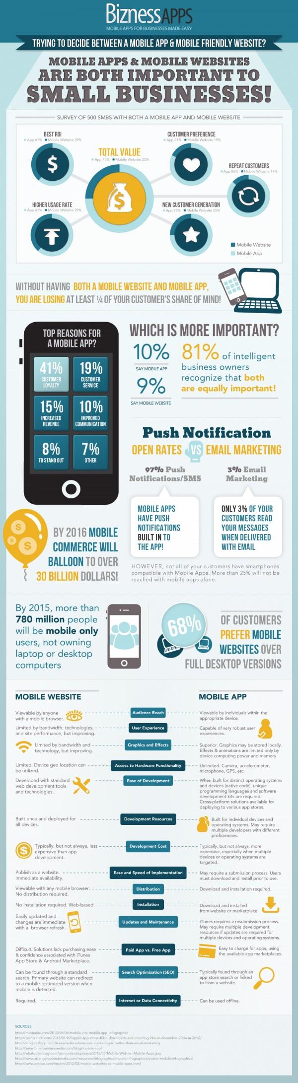 bizness-apps-e1366823752733